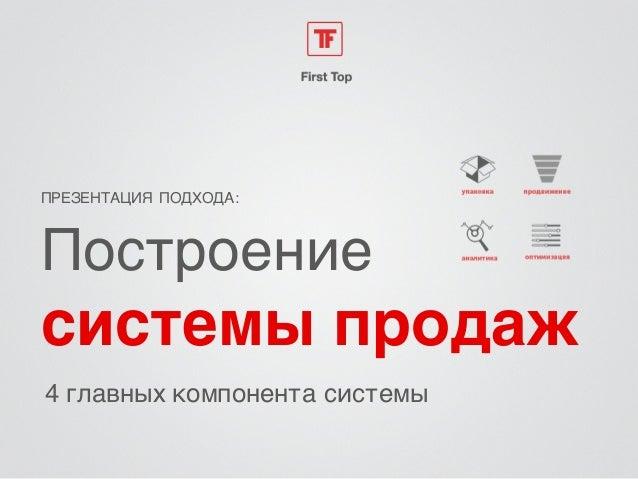ПРЕЗЕНТАЦИЯ ПОДХОДА: Построение системы продаж 4 главных компонента системы