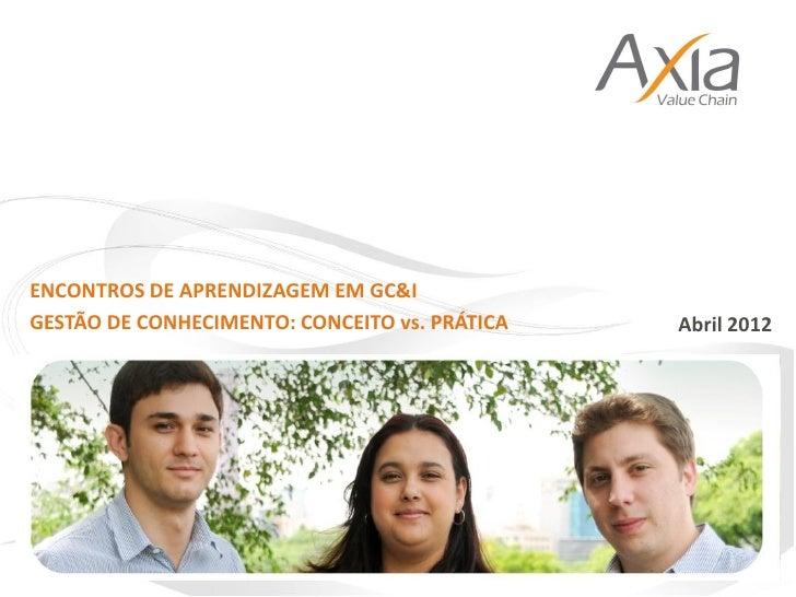 ENCONTROS DE APRENDIZAGEM EM GC&IGESTÃO DE CONHECIMENTO: CONCEITO vs. PRÁTICA   Abril 2012