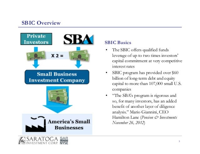 an overview of the mandate of the small business administration sba Business resources and faqs to help you understand and benefit  business overview business  wwwsbagov - the us small business administration (sba).