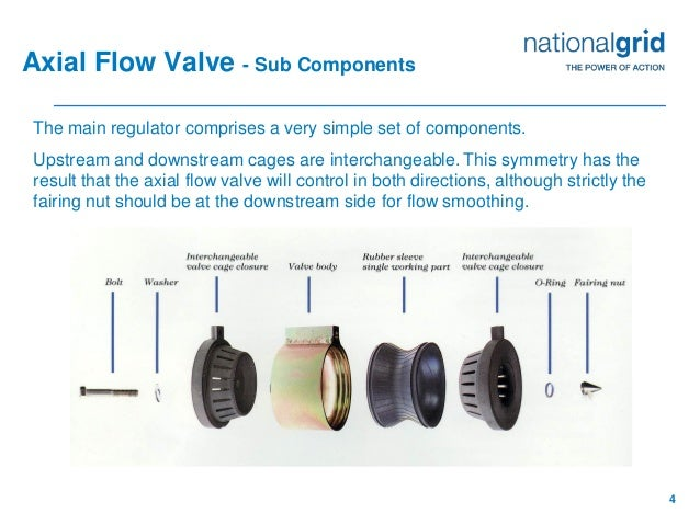 Axial Flow Regulator : Axial regulator overview