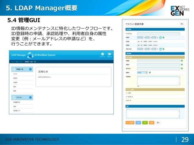 ID情報のメンテナンスに特化したワークフローです。 ID登録時の申請、承認処理や、利用者自身の属性 変更(例:メールアドレスの申請など)を、 行うことができます。 5.4 管理GUI 29 5. LDAP Manager概要