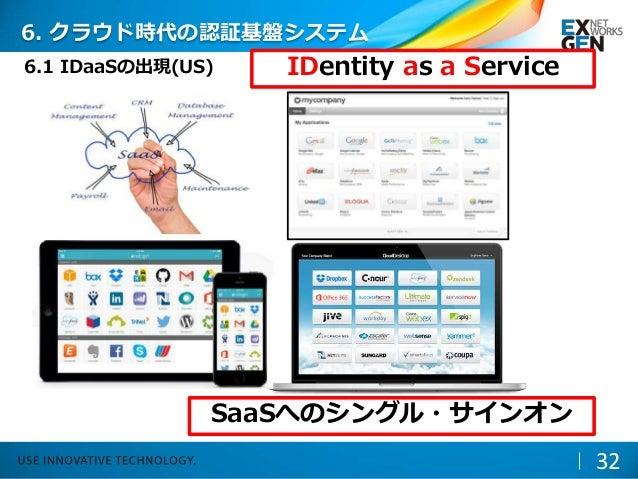32 6. クラウド時代の認証基盤システム 6.1 IDaaSの出現(US) SaaSへのシングル・サインオン IDentity as a Service