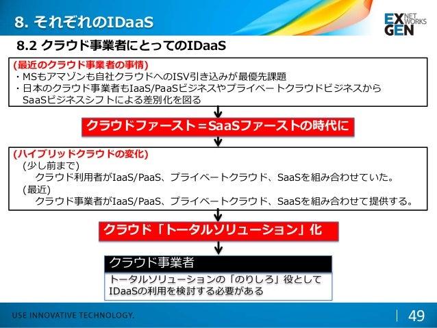 49 8.2 クラウド事業者にとってのIDaaS (最近のクラウド事業者の事情) ・MSもアマゾンも自社クラウドへのISV引き込みが最優先課題 ・日本のクラウド事業者もIaaS/PaaSビジネスやプライベートクラウドビジネスから SaaSビジネ...