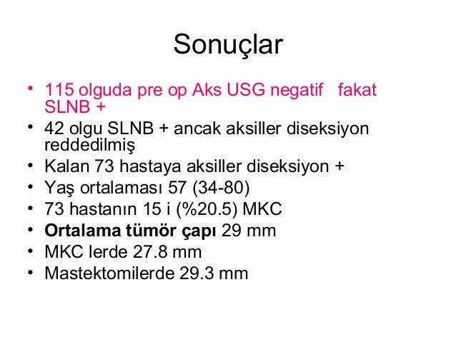 Sonuçlar • 115 olguda pre op Aks USG negatif fakat SLNB + • 42 olgu SLNB + ancak aksiller diseksiyon reddedilmiş • Kalan 7...