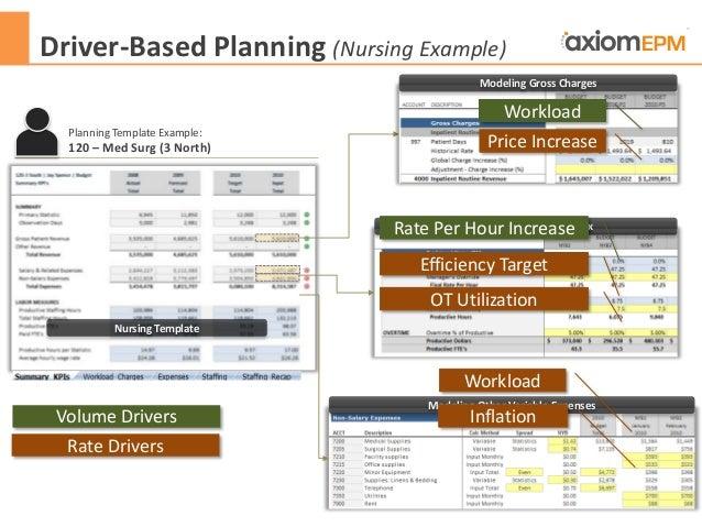 Healthcare business plan model