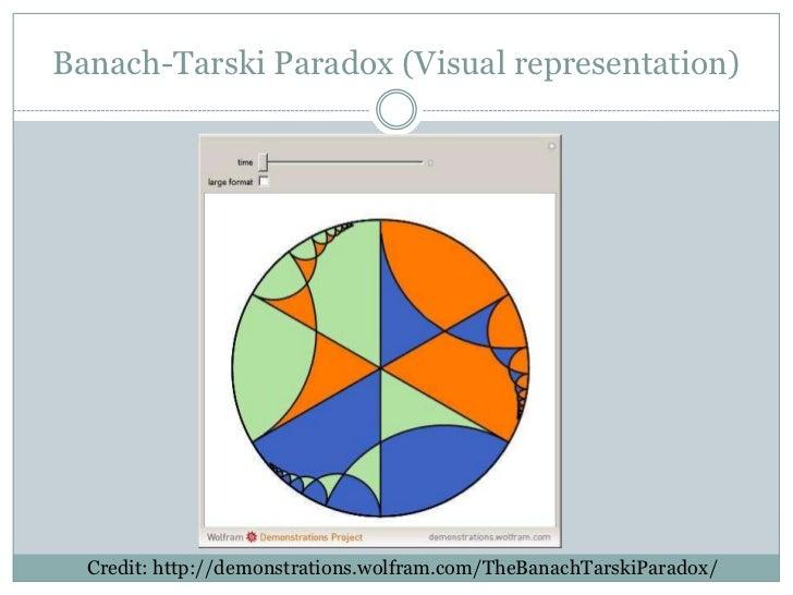 Hamel Basis  from Wolfram MathWorld