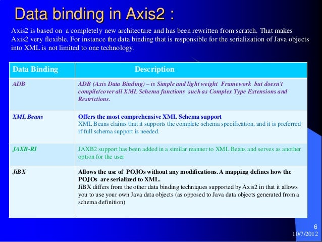 Axis2 architecture and implementation