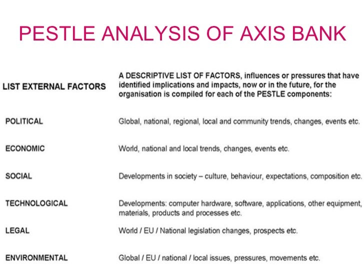 axis bank swot and pestel analysis Looking for pest analysis  guide on how to write university essays and dissertations  .