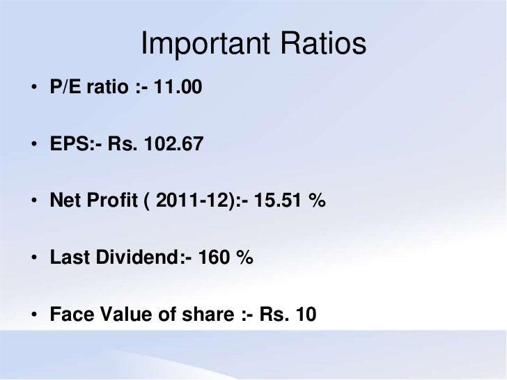Axis bank- Stock analysis