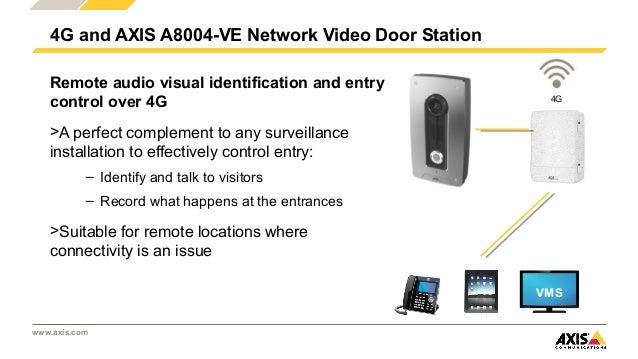 Axis Companion Door Station Cameramast 4 12 Meter Kantelba