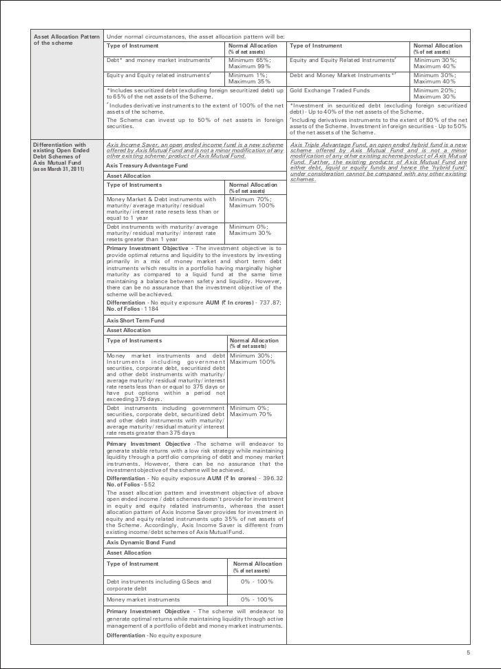 manulife mutual funds application form