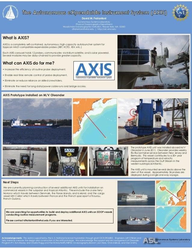 The Autonomous eXpendable Instrument System (AXIS)