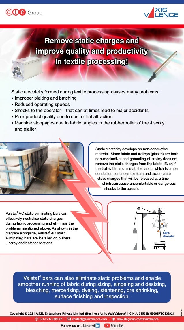 Static eliminator Static electricity develops on non-conductive material. Since fabric and trolleys (plastic) are both non...