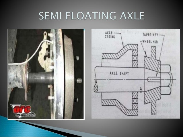 Full Floating Axle >> Types Of Axles