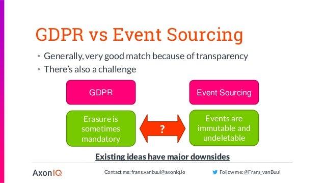 Contact me: frans.vanbuul@axoniq.io Follow me: @Frans_vanBuul GDPR vs Event Sourcing • Generally, very good match because ...