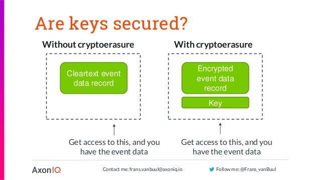 Contact me: frans.vanbuul@axoniq.io Follow me: @Frans_vanBuul Without cryptoerasure With cryptoerasure Are keys secured? C...