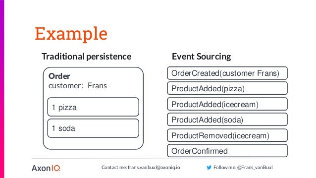 Contact me: frans.vanbuul@axoniq.io Follow me: @Frans_vanBuul Traditional persistence Example Event Sourcing Order custome...