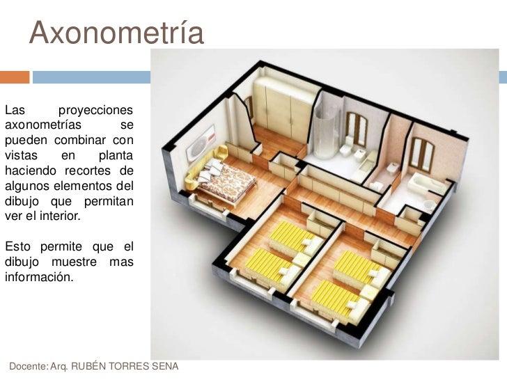 Axonometria for Que es exterior y interior