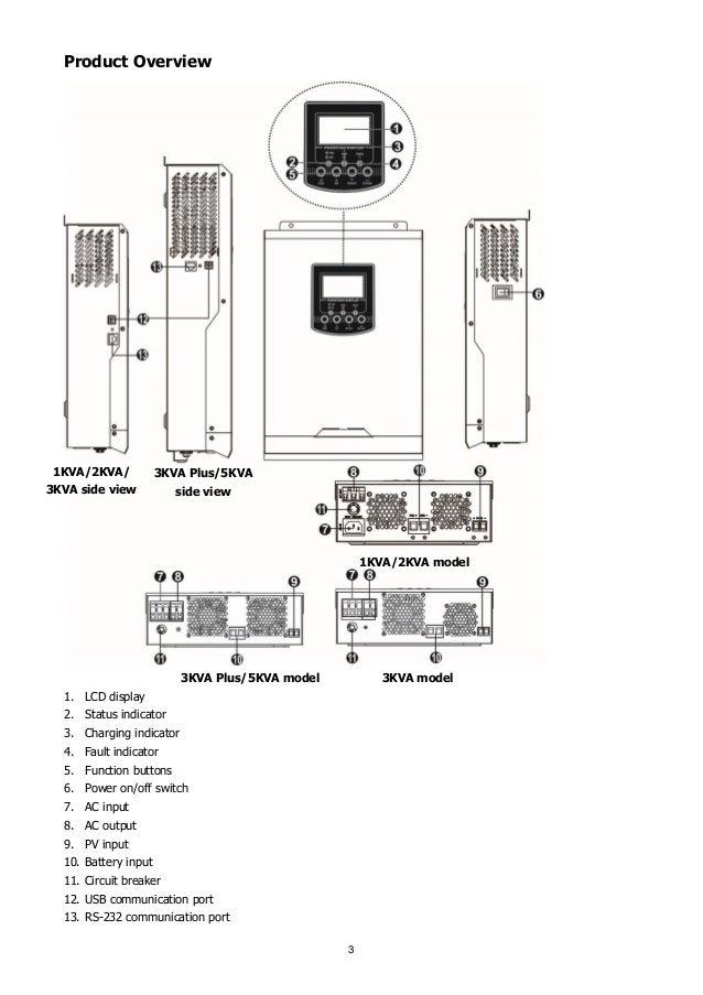 Voltronic Axpert V User Manual