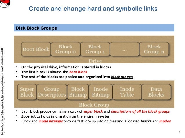 how to create symbolic link to directory