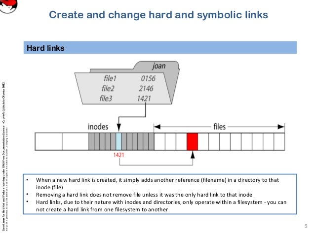 how to make a symbolic link linux