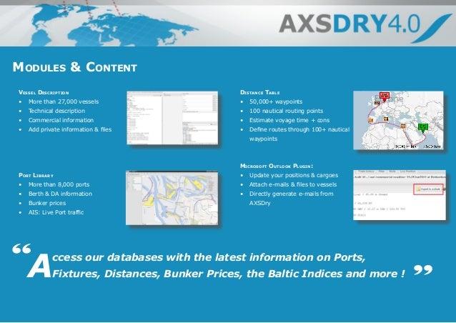 AXSDry4 0 product description