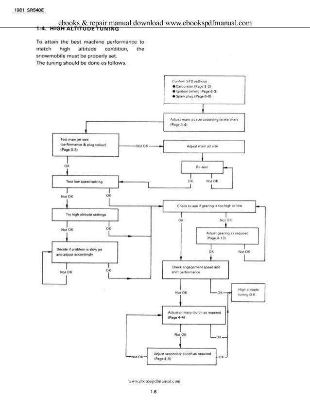 EXERCICES PDF TÉLÉCHARGER JULES 1600 ARNOULD
