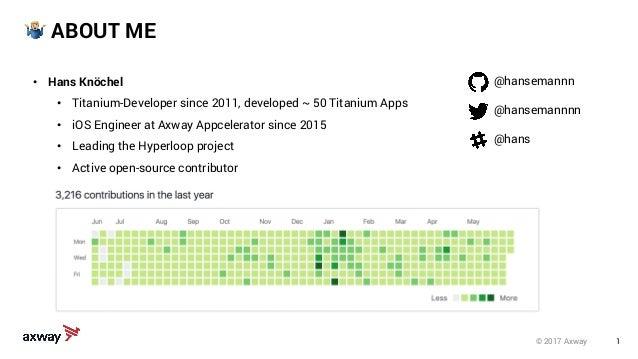 1© 2017 Axway • Hans Knöchel • Titanium-Developer since 2011, developed ~ 50 Titanium Apps • iOS Engineer at Axway Appcele...