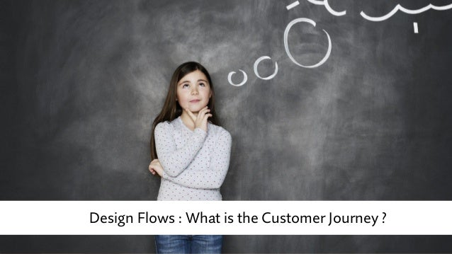 axway.com What is Application Integration about?Design Flows : What is the Customer Journey ?