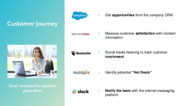 Customer Journey • Measure customer satisfaction with incident information • Get opportunities from the company CRM • Soci...