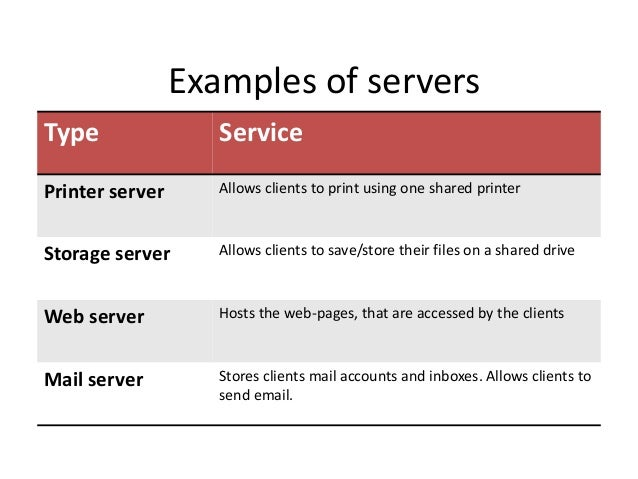 • A firewall can be a hardware device and it can be software that is installed on a computer or a server.