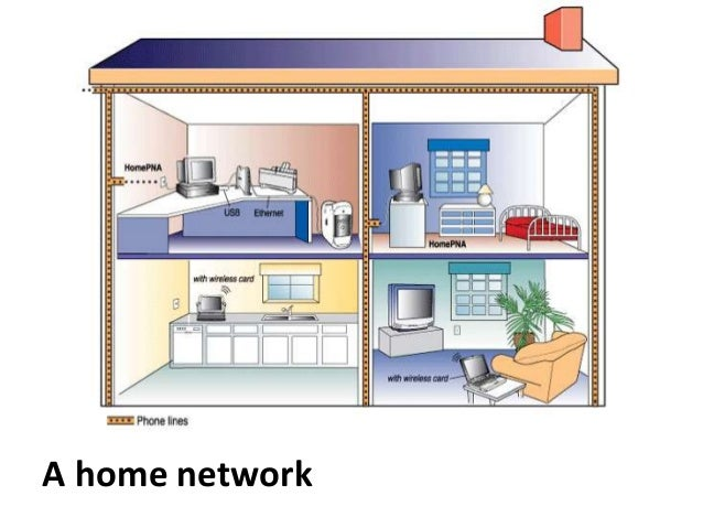 A home network