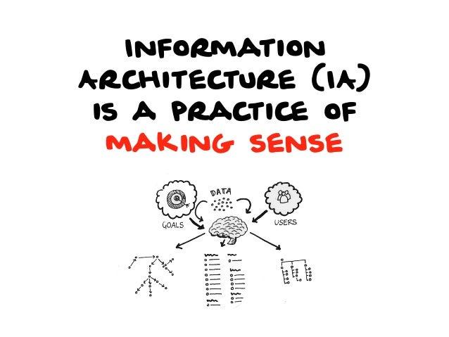 Making Sense of Place (MidwestUX 2013 Keynote) Slide 3