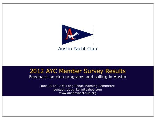 Austin Yacht Club2012 AYC Member Survey ResultsFeedback on club programs and sailing in Austin     June 2012   AYC Long Ra...