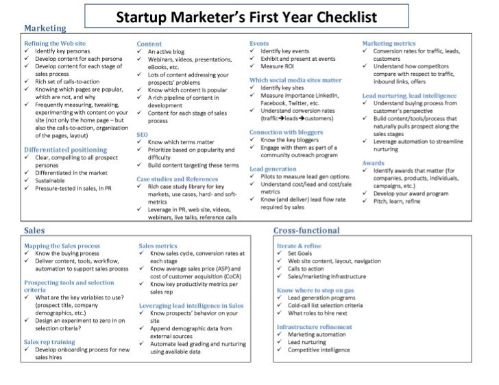 A Year In The Life Of A Startup: A Marketer'S Checklist