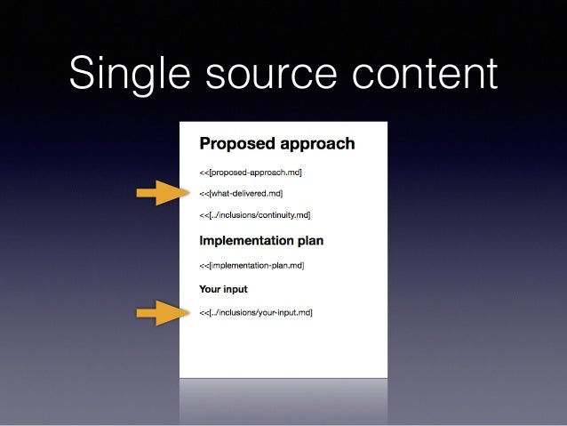 Single source content