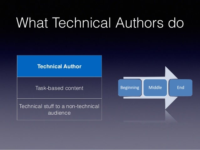 Technical Author Task-based content Technical stuff to a non-technical audience What Technical Authors do