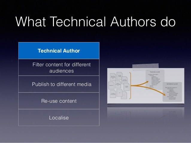 What Technical Authors do Technical Author Filter content for different audiences Publish to different media Re-use conten...