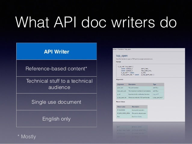API Writer Reference-based content* Technical stuff to a technical audience Single use document English only What API doc ...