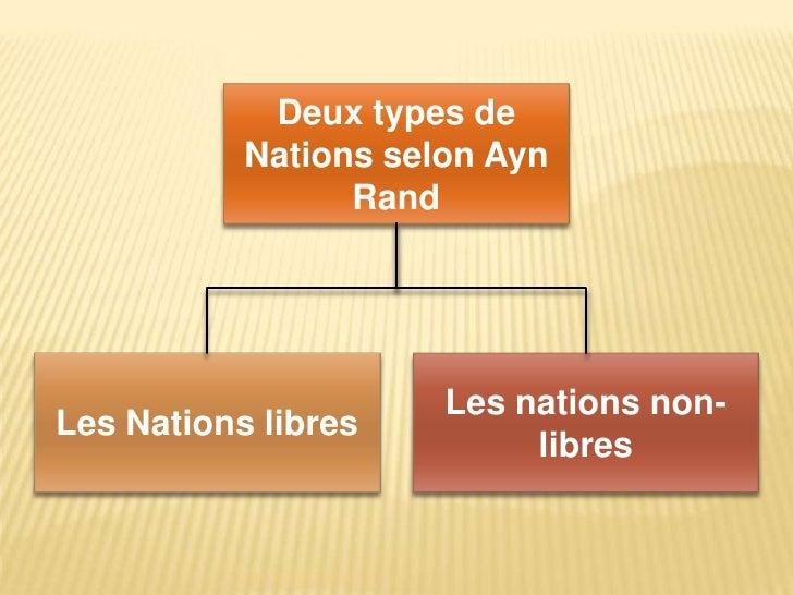 Deux types de Nations selon Ayn Rand<br />Les Nations libres<br />Les nations non-libres<br />