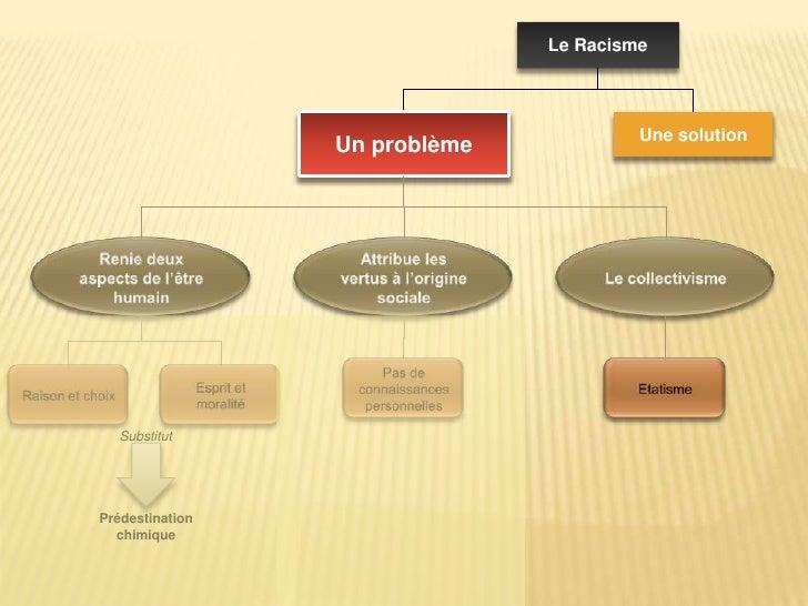 Le Racisme<br />Une solution<br />Un problème<br />Renie deux aspects de l'être humain<br />Attribue les vertus à l'origin...