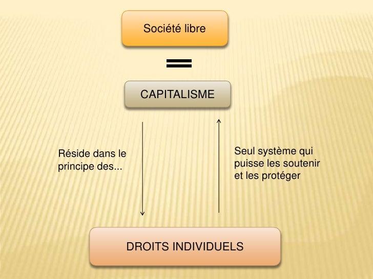 Société libre<br />CAPITALISME<br />Seul système qui puisse les soutenir et les protéger<br />Réside dans le principe des....