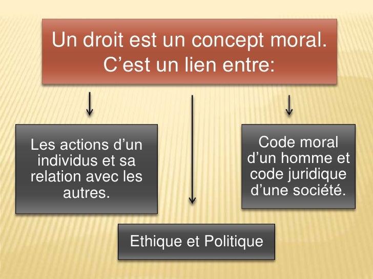 Un droit est un concept moral.<br />C'est un lien entre:<br />