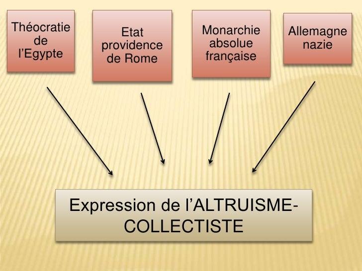Expression de l'ALTRUISME-COLLECTISTE<br />