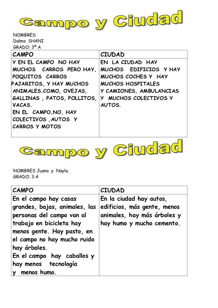 NOMBRES:  Dalma SHANI  GRADO: 3ª A  CAMPO                           CIUDAD  Y EN EL CAMPO NO HAY            EN LA CIUDAD H...