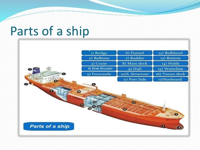 Materials used in ship building