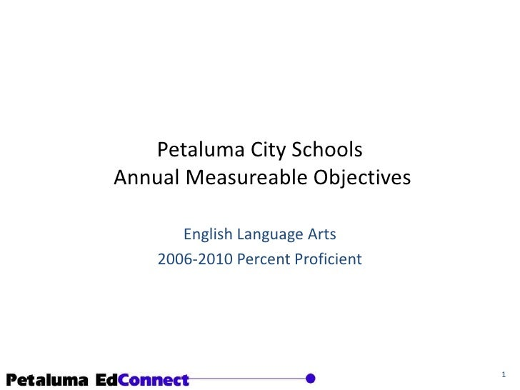 Petaluma City Schools Annual Measureable Objectives <br />English Language Arts<br />2006-2010 Percent Proficient<br />1<b...