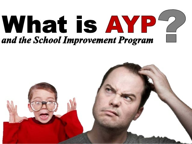 40 50 60 70 80 90 100 ChartTitle ayp all aa hisp white econ dis spec ed lep AYP Reading Standards & Results