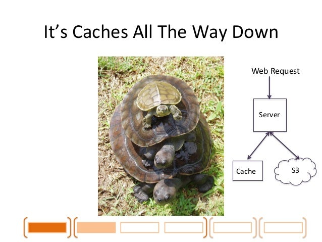 It's  Caches  All  The  Way  Down