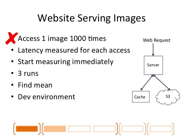 Wrong  About  the  Machine  • Cache,  cache,  cache,  cache!  • Warmup  &  Cming